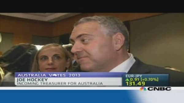 Australia's back up for business: Joe Hockey