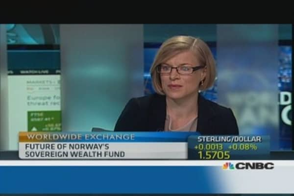 Politics slowing Norway sovereign wealth fund: pro
