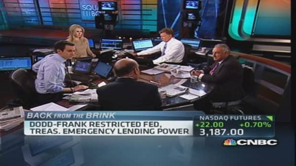 Is the banking system safer after Dodd-Frank?