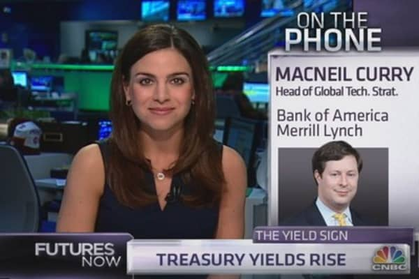 BofA technician: Why yields will slide