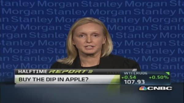 Buy the dip in apple?