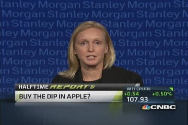 Buy the dip in apple?