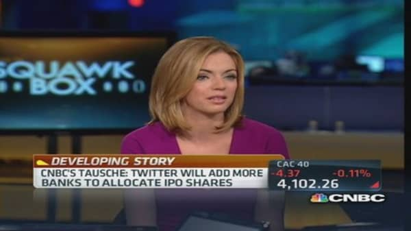 Following the Twitter IPO timeline