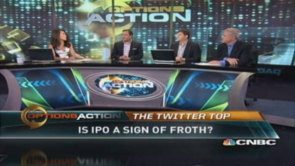 Twitter IPO = Top for social media