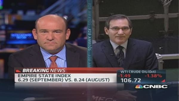 Empire State Index 6.2 (September) vs. 8.24 (August)