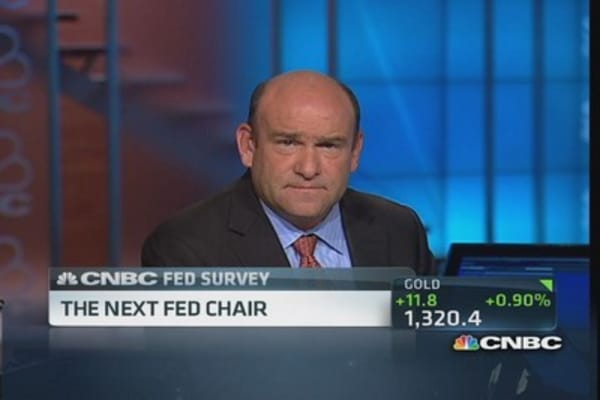 Future of the Fed survey