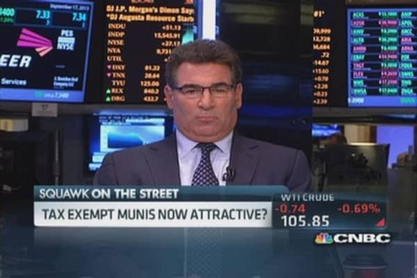 Are tax exempt Muni's now attractive?