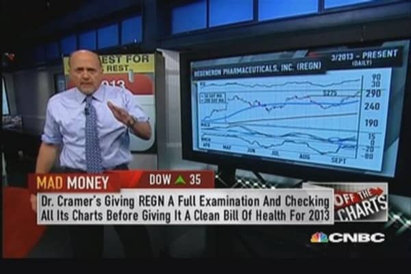 Biotechs have been on fire: Cramer