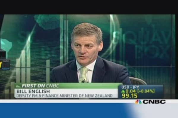 What impact could the Fed have on New Zealand?