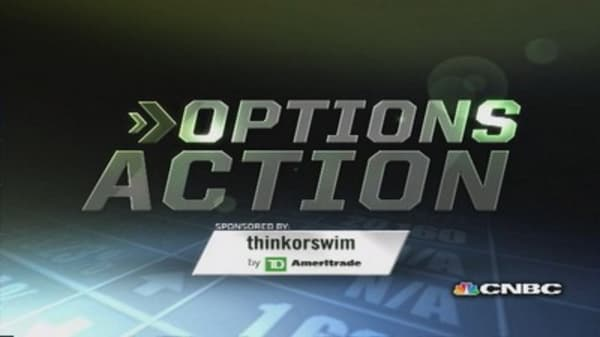 Options Action: Tracking FedEx