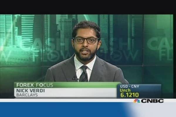 India has to cut its current account deficit