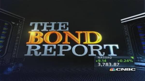 Santelli's morning bond update
