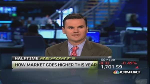 Bull market going higher: Pro