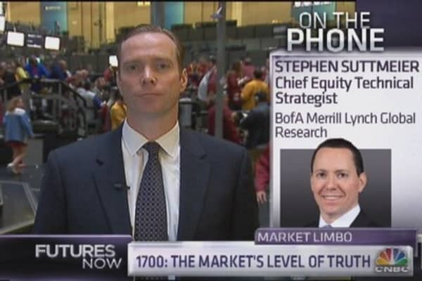 BofA technician: 1,700 is critical for the S&P