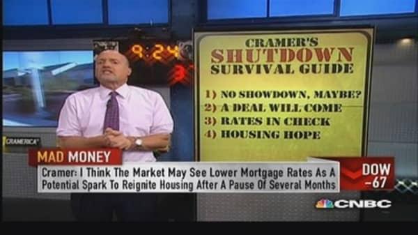 Markets not scared of a shutdown