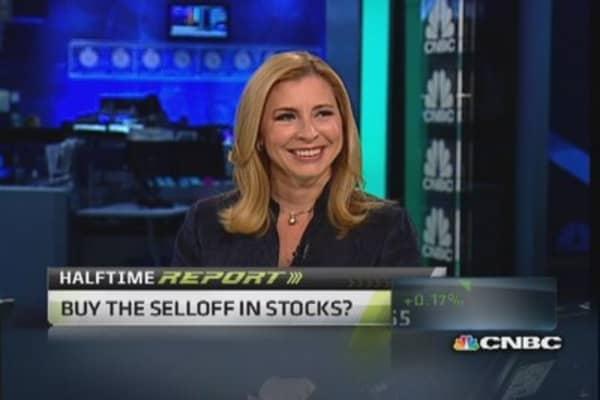 Brace for 'Octaper' or buy stock dips?