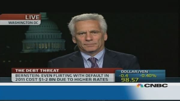 Will the US breach its debt ceiling?