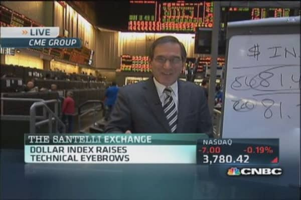 Santelli: Dollar index raises technical eyebrows