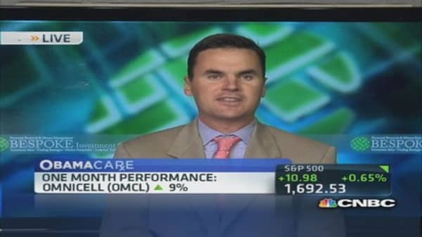 Health care technology stock picks
