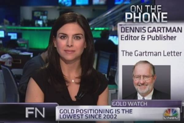 Gartman: What the shutdown means for gold