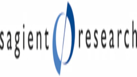 Sagient Research Systems