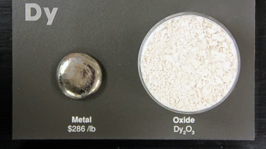Rare earth metal: Dysprosium