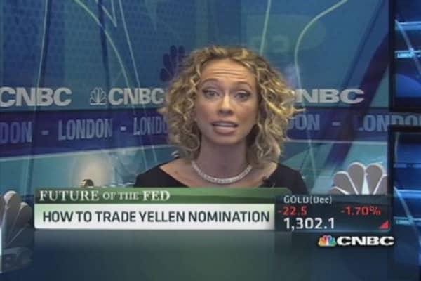 How to trade Yellin, shutdown: Gemma Godfrey