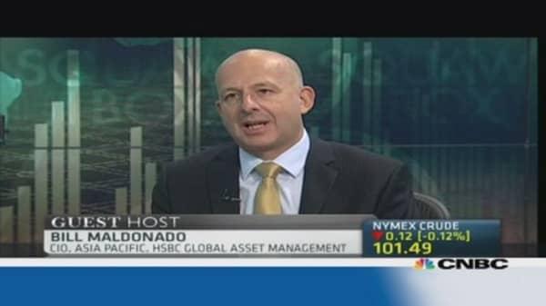 HSBC: Defensive stocks priced for castastrophe