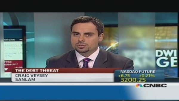 What impact has the shutdown had on Treasuys?