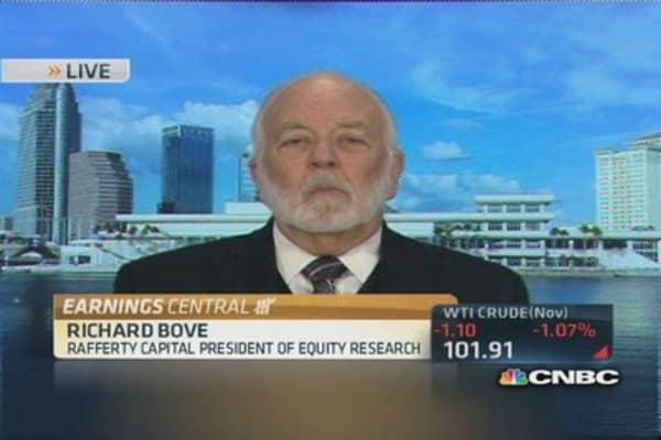 Bove: 'Good news, bad news' story for banks