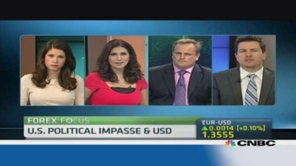 US Dollar's Safe Haven status under threat?
