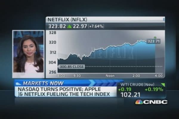 Momentum stocks stage comback