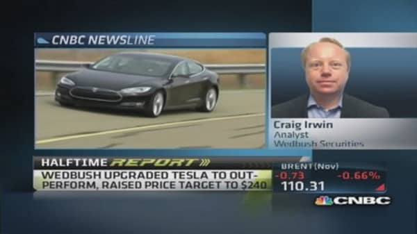 Tesla not positioned to disappoint: Pro