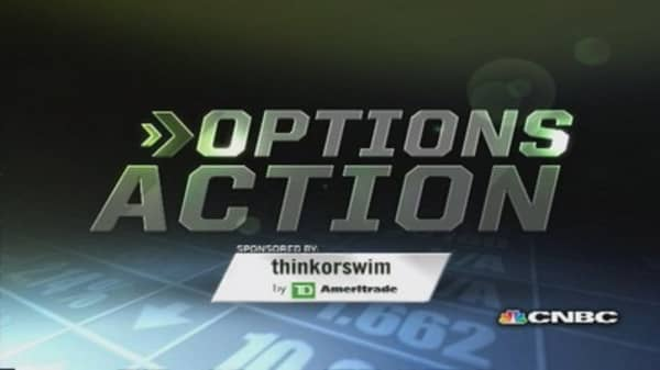 Options Action: Traders bet against Intel