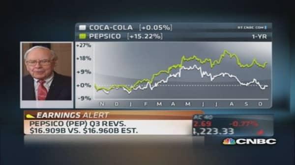 Buffett: Coca-Cola vs. Pepsi