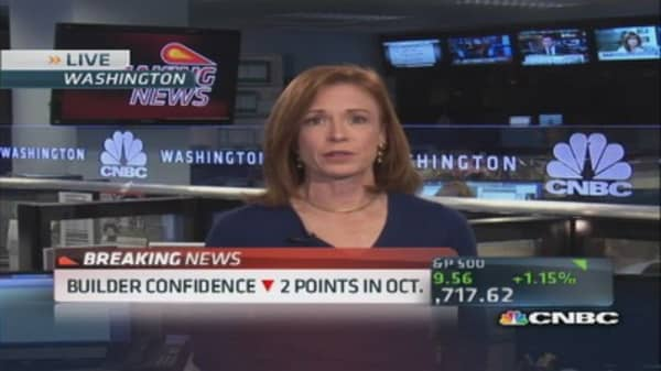 Builder confidence down 2 points in October