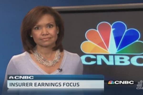 Obamacare & insurance company earnings