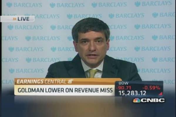 Goldman Sachs lower on revenue miss
