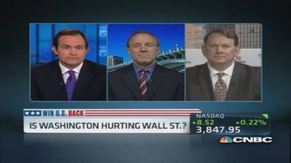 Is Washington hurting Wall Street?