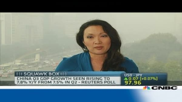 What to expect from China's GDP report