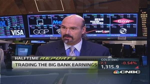 JPMorgan 'dead money'?