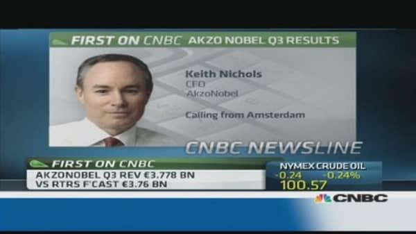 European markets remain challenging: Akzo Nobel