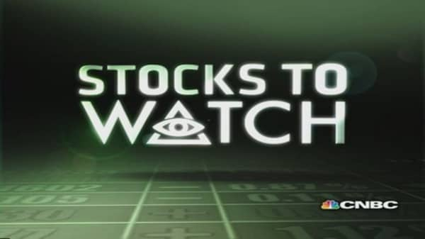 Defense stocks on fire