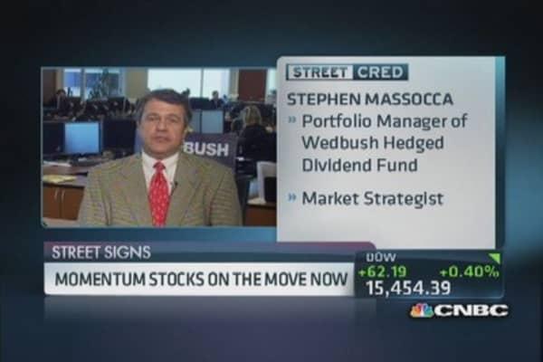 Tread carefully with momentum stocks: Pro