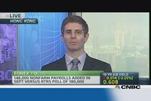 USD: QE will not start till March 2014