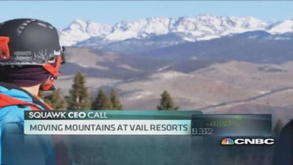 Vail Resorts' epic pass to ski season