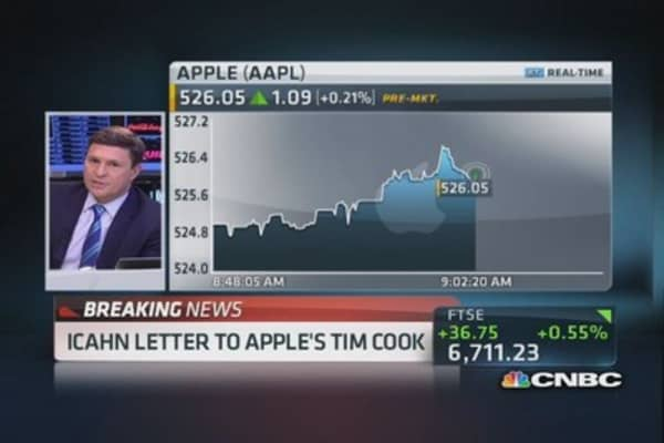 Cramer surprised by Icahn's Apple demand