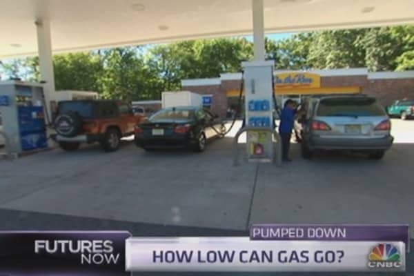 How low can gas go?