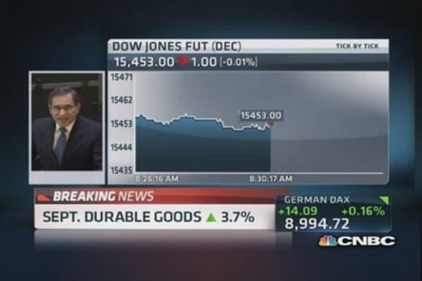 Durable goods up 3.7% in September