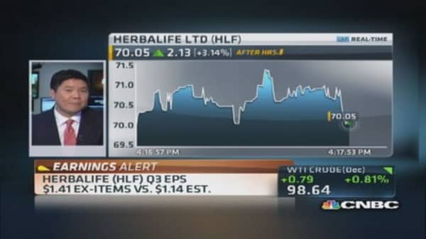 Herbalife up after earnings